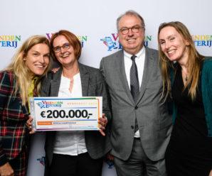 Meerjarige steun Vriendenloterij voor Leergeld Nederland